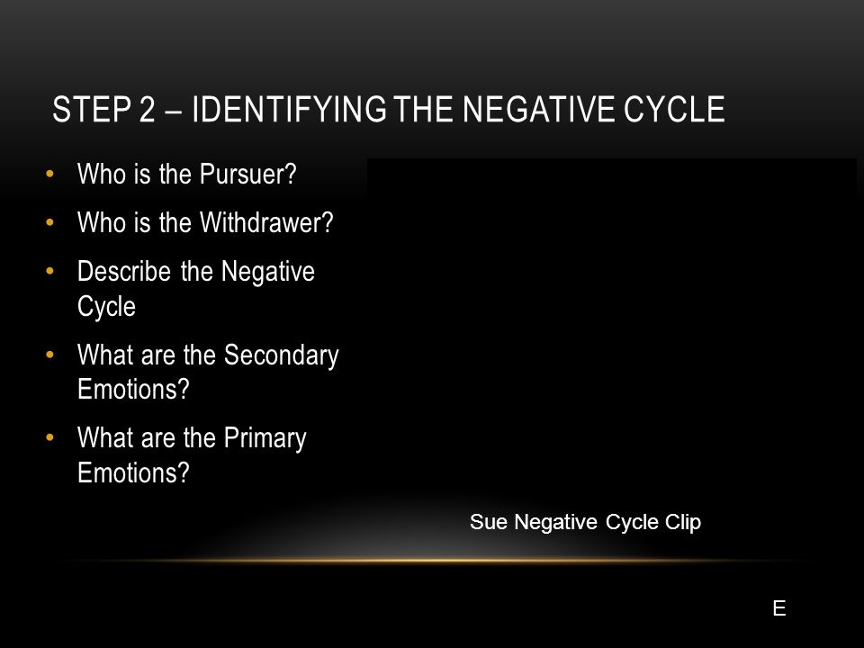 STEP 2 – IDENTIFYING THE NEGATIVE CYCLE Who is the Pursuer.