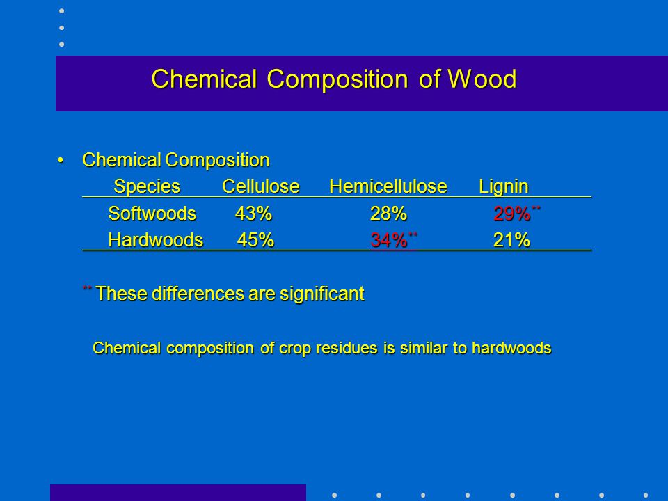 Chemical Composition of Wood Chemical CompositionChemical Composition Species Cellulose Hemicellulose Lignin Species Cellulose Hemicellulose Lignin So