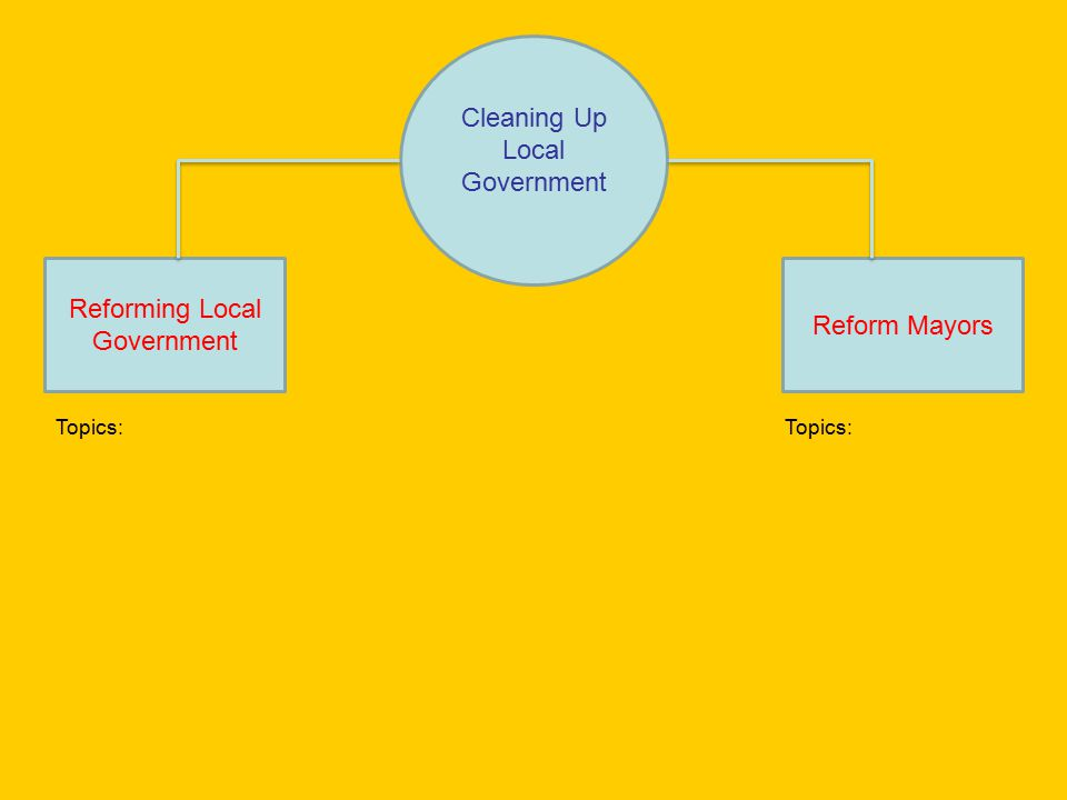 Cleaning Up Local Government Reforming Local Government Reform Mayors Topics:
