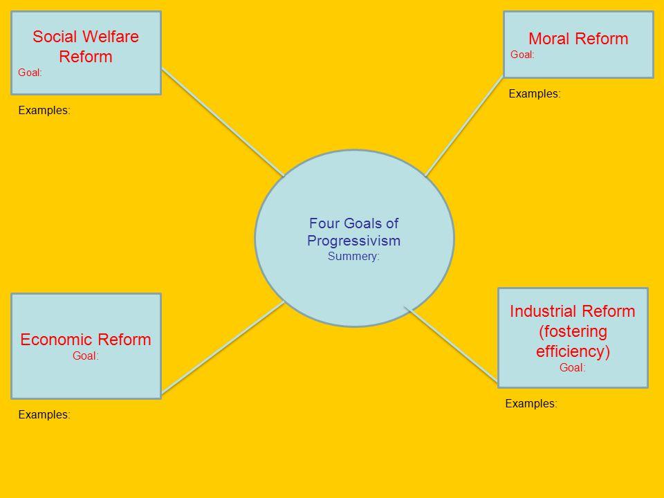 Four Goals of Progressivism Summery: Economic Reform Goal: Moral Reform Goal: Industrial Reform (fostering efficiency) Goal: Social Welfare Reform Goa