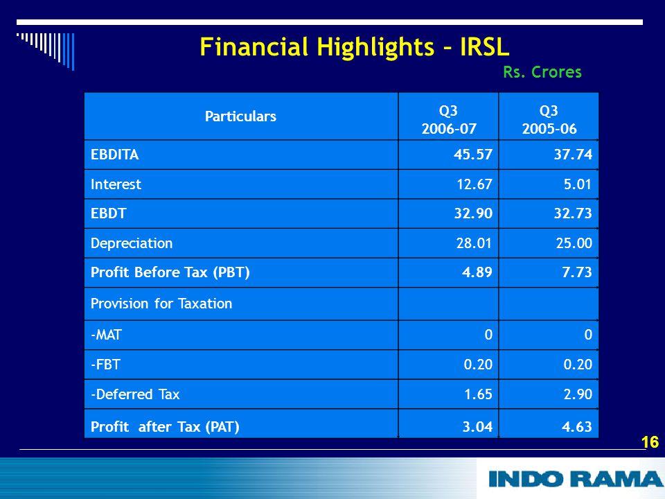 16 Financial Highlights – IRSL Rs.