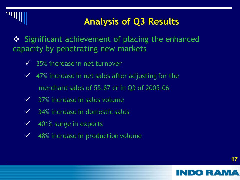 17 Analysis of Q3 Results  Significant achievement of placing the enhanced capacity by penetrating new markets 35% increase in net turnover 47% increase in net sales after adjusting for the merchant sales of 55.87 cr in Q3 of 2005-06 37% increase in sales volume 34% increase in domestic sales 401% surge in exports 48% increase in production volume