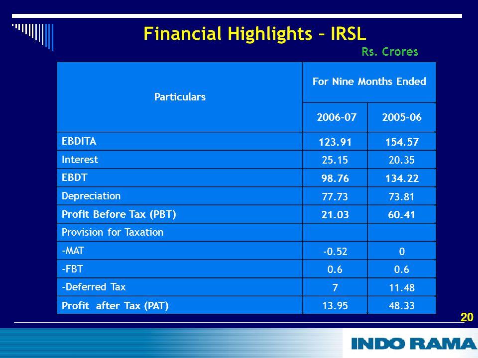20 Financial Highlights – IRSL Rs.