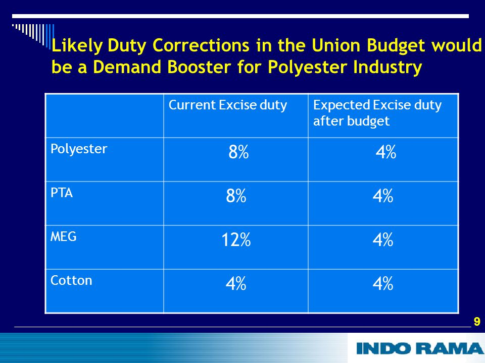 9 9 Likely Duty Corrections in the Union Budget would be a Demand Booster for Polyester Industry Current Excise dutyExpected Excise duty after budget