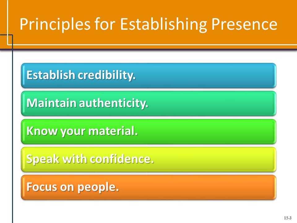 15-4 Principles for Establishing Presence Start and finish strong.
