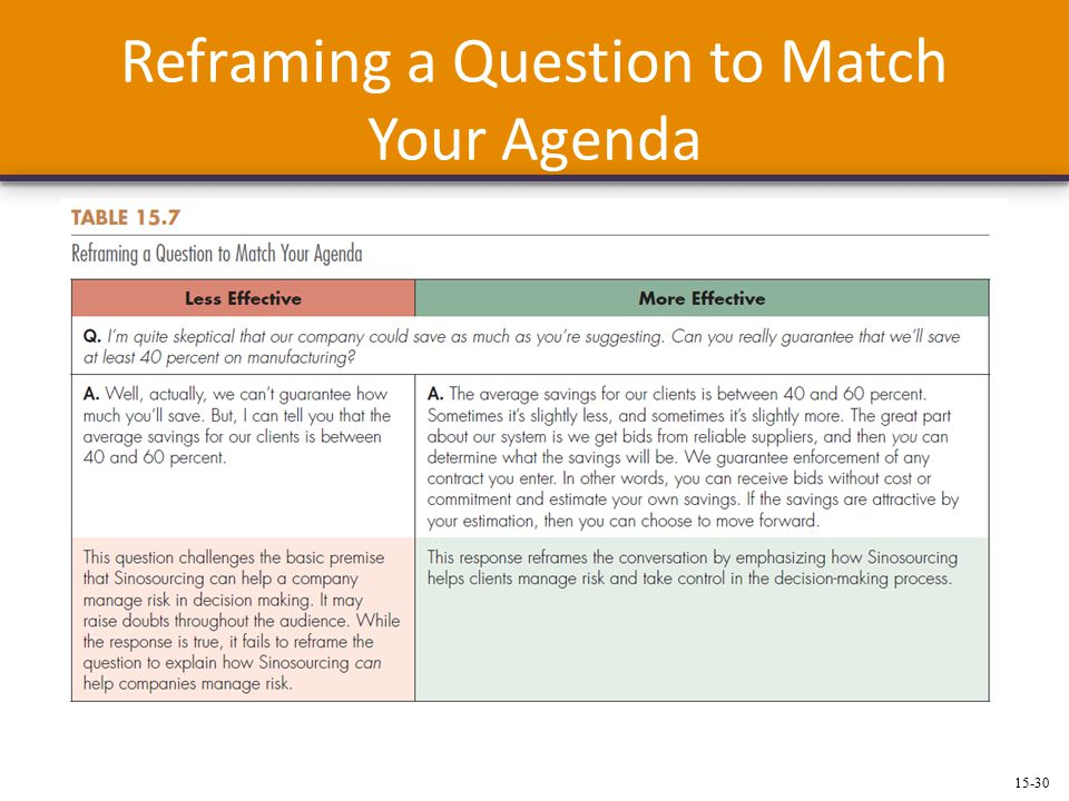 15-30 Reframing a Question to Match Your Agenda