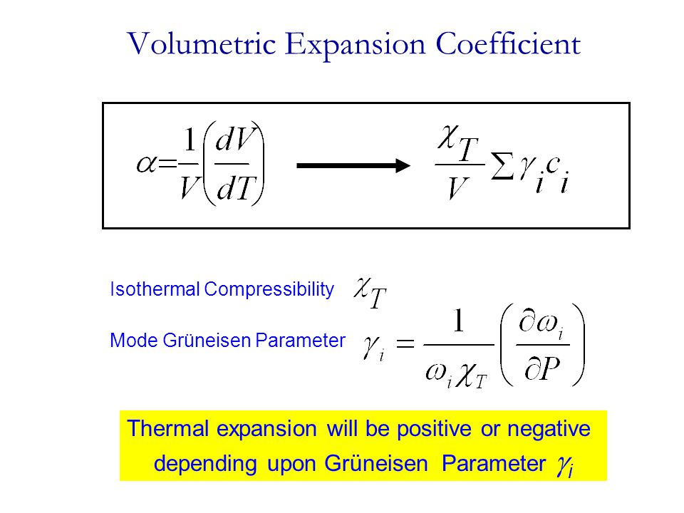 Volumetric Expansion Coefficient Thermal expansion will be positive or negative depending upon Grüneisen Parameter  i Mode Grüneisen Parameter Isothe