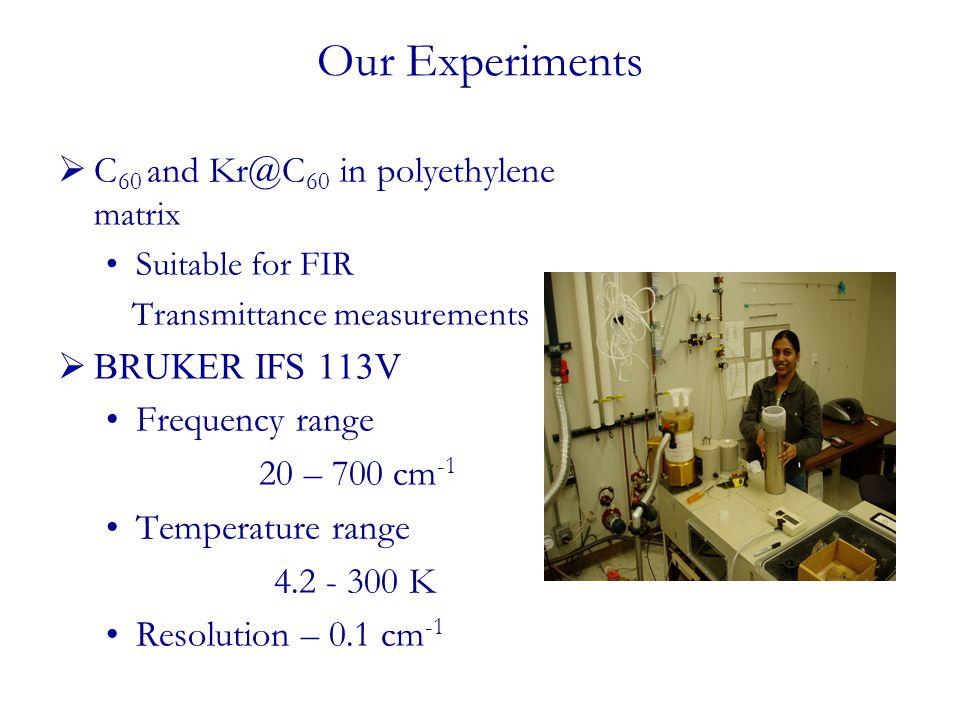 Our Experiments  C 60 and Kr@C 60 in polyethylene matrix Suitable for FIR Transmittance measurements  BRUKER IFS 113V Frequency range 20 – 700 cm -1