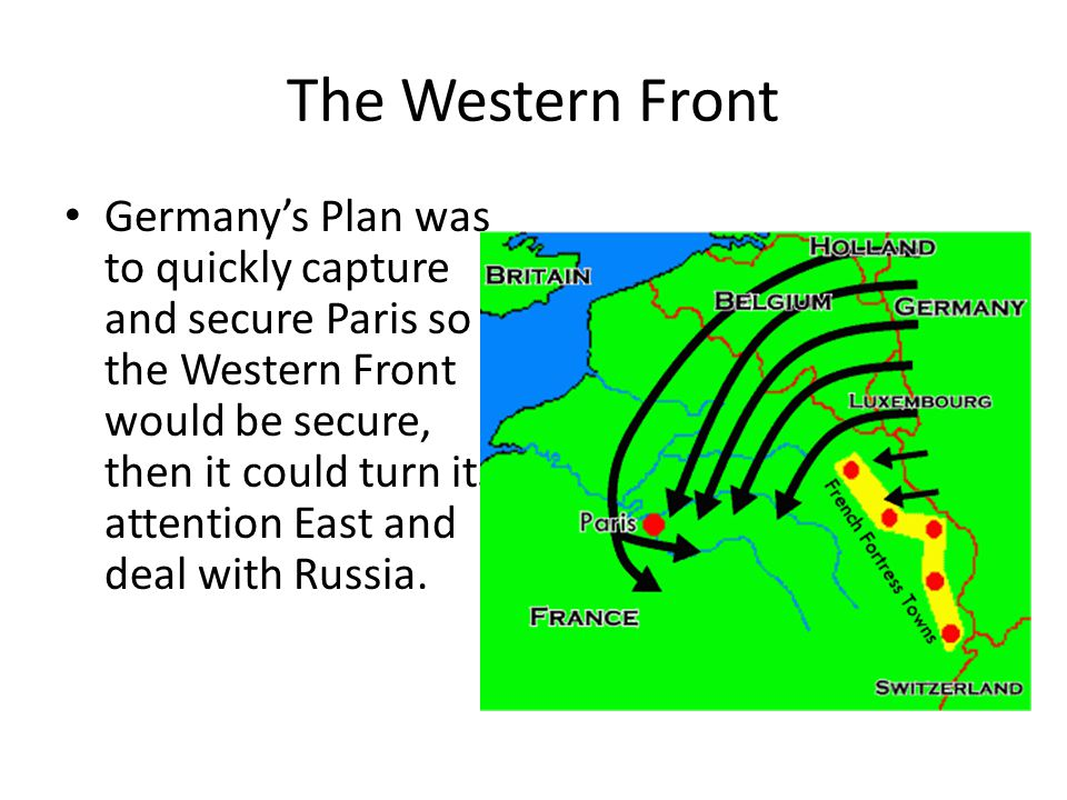 The Western Front Germany's Plan was to quickly capture and secure Paris so the Western Front would be secure, then it could turn its attention East and deal with Russia.