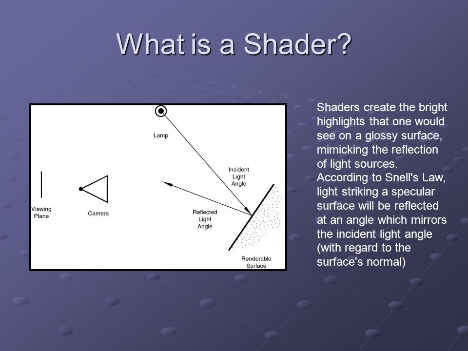 What is a Shader? Shaders create the bright highlights that one would see on a glossy surface, mimicking the reflection of light sources. According to