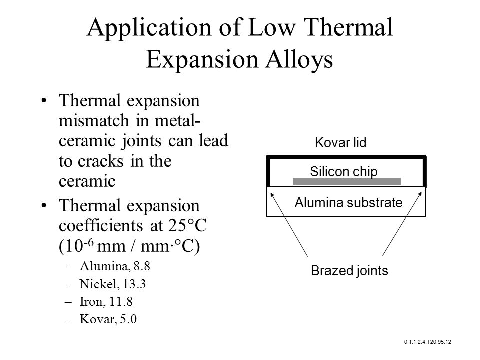 Application of Low Thermal Expansion Alloys Thermal expansion mismatch in metal- ceramic joints can lead to cracks in the ceramic Thermal expansion coefficients at 25°C (10 -6 mm / mm·°C) –Alumina, 8.8 –Nickel, 13.3 –Iron, 11.8 –Kovar, 5.0 Alumina substrate Kovar lid Silicon chip Brazed joints 0.1.1.2.4.T20.95.12