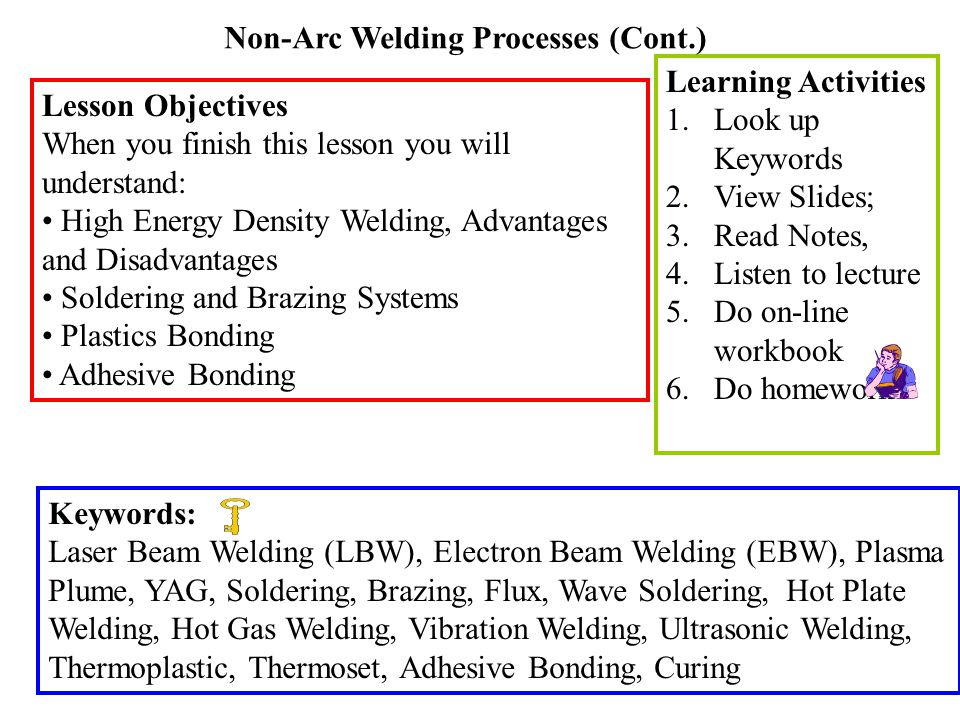 Lesson Objectives When you finish this lesson you will understand: High Energy Density Welding, Advantages and Disadvantages Soldering and Brazing Systems Plastics Bonding Adhesive Bonding Learning Activities 1.Look up Keywords 2.View Slides; 3.Read Notes, 4.Listen to lecture 5.Do on-line workbook 6.Do homework Keywords: Laser Beam Welding (LBW), Electron Beam Welding (EBW), Plasma Plume, YAG, Soldering, Brazing, Flux, Wave Soldering, Hot Plate Welding, Hot Gas Welding, Vibration Welding, Ultrasonic Welding, Thermoplastic, Thermoset, Adhesive Bonding, Curing Non-Arc Welding Processes (Cont.)