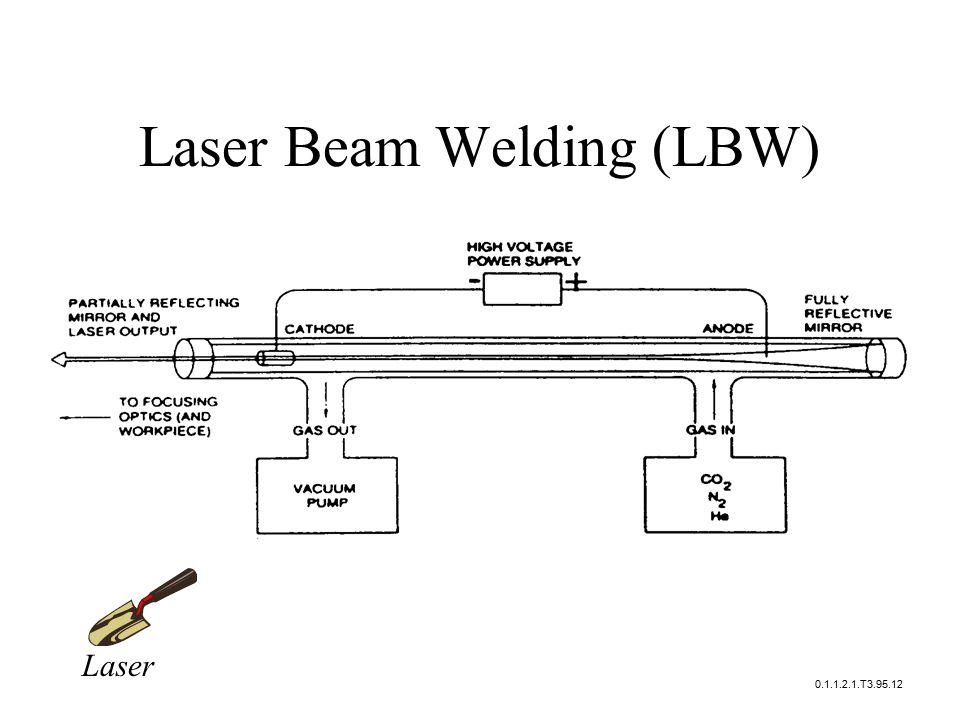 Laser Beam Welding (LBW) 0.1.1.2.1.T3.95.12 Laser