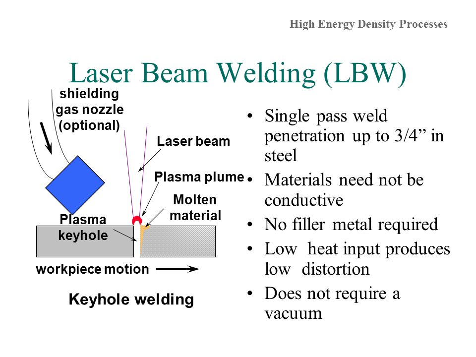 Laser Beam Welding (LBW) Single pass weld penetration up to 3/4 in steel Materials need not be conductive No filler metal required Low heat input produces low distortion Does not require a vacuum Keyhole welding Laser beam Plasma plume Molten material shielding gas nozzle (optional) workpiece motion Plasma keyhole High Energy Density Processes