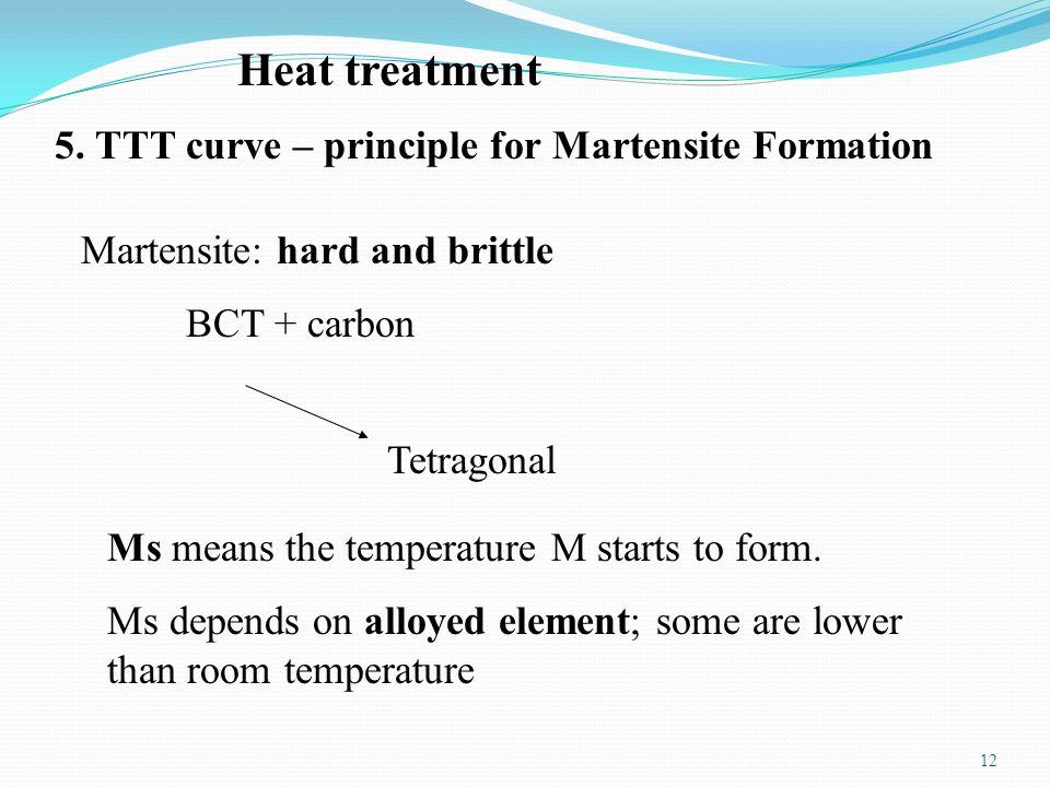 12 Heat treatment 5. TTT curve – principle for Martensite Formation Martensite: hard and brittle BCT + carbon Tetragonal Ms means the temperature M st