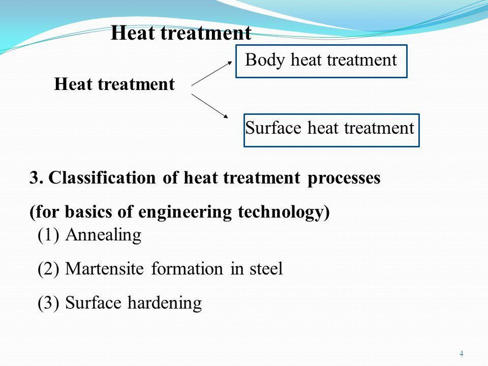 4 Heat treatment Body heat treatment Surface heat treatment 3. Classification of heat treatment processes (for basics of engineering technology) (1)An