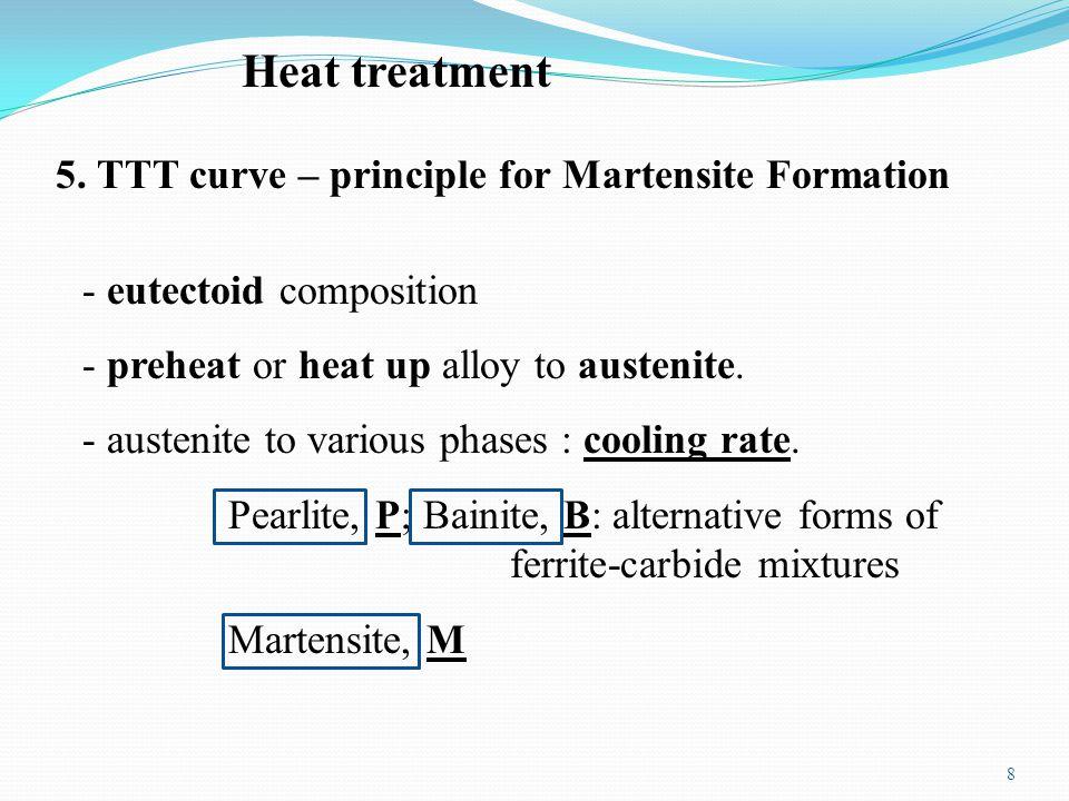 8 Heat treatment 5. TTT curve – principle for Martensite Formation - eutectoid composition - preheat or heat up alloy to austenite. - austenite to var