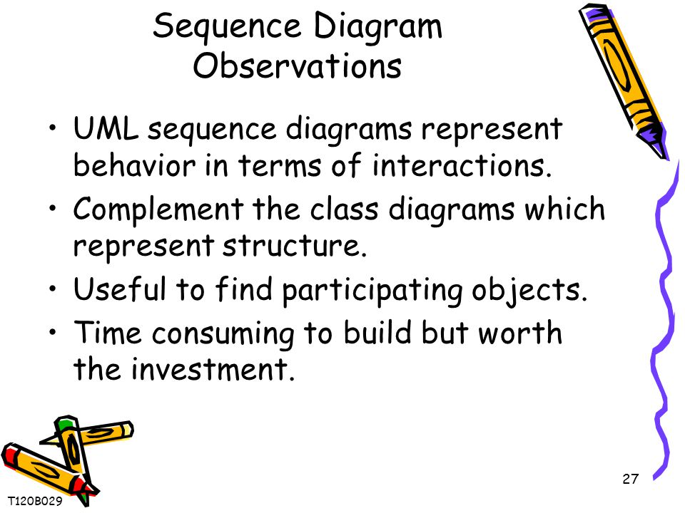 27 Sequence Diagram Observations UML sequence diagrams represent behavior in terms of interactions. Complement the class diagrams which represent stru