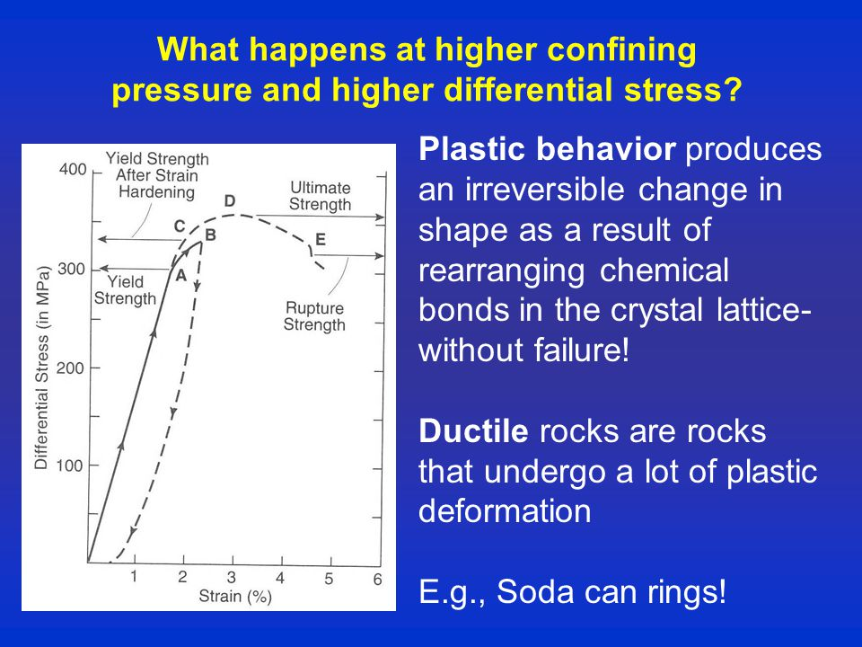 What happens at higher confining pressure and higher differential stress.