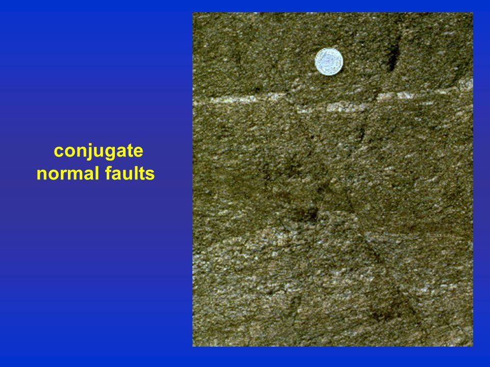 conjugate normal faults