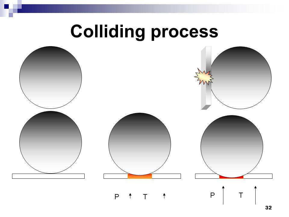 32 Colliding process P T