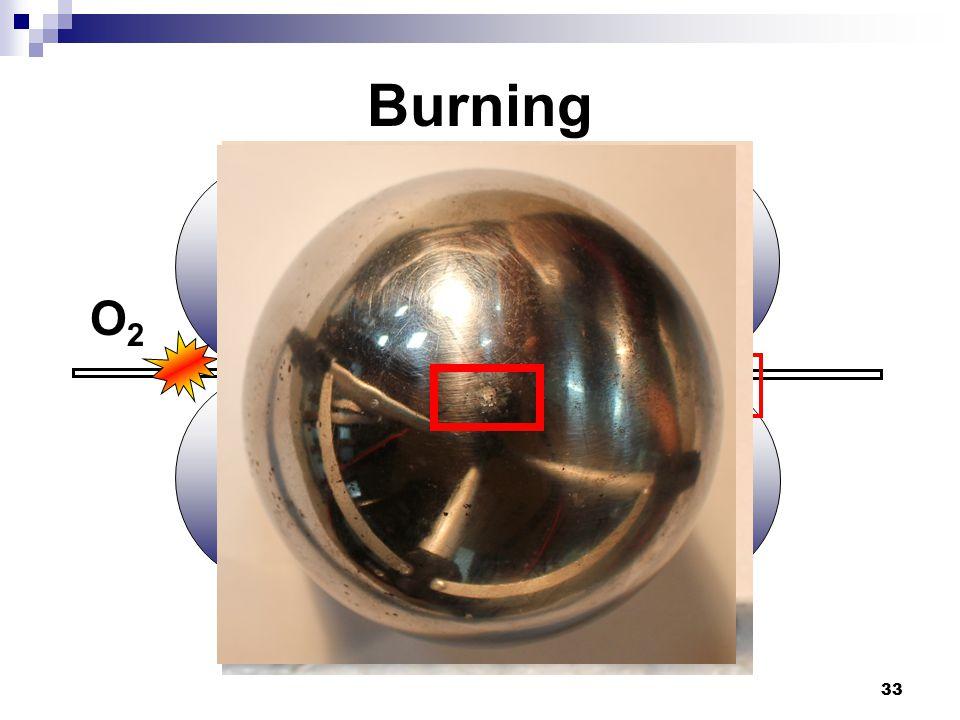 33 Burning O2O2 O2O2