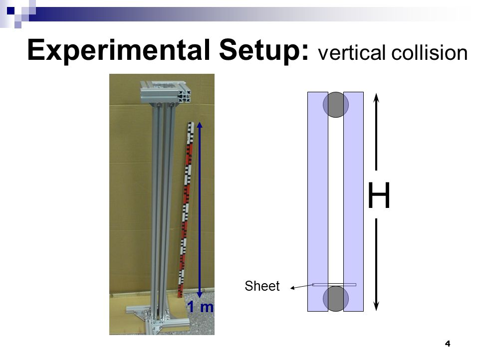 4 Experimental Setup: vertical collision 1 m H Sheet