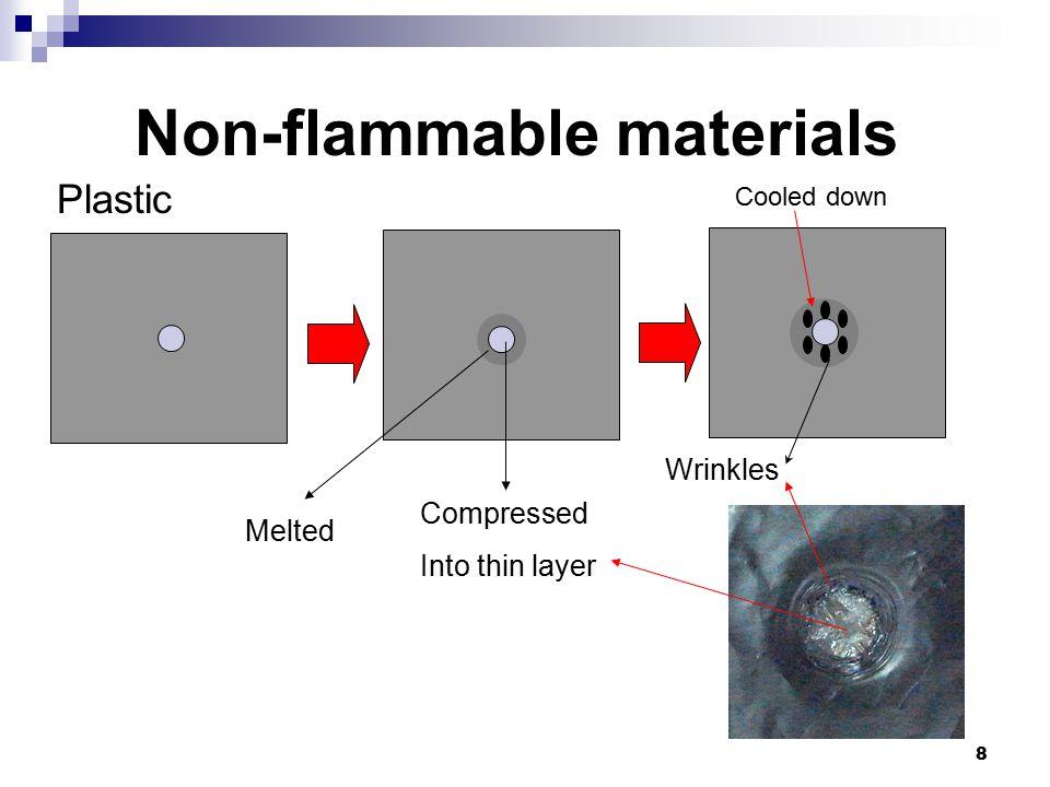 9 Materials 3. Aluminum foil (Melting point: 660  C) 5 mm 6 mm