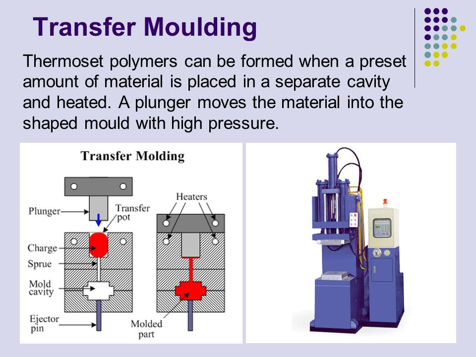 Transfer Moulding Thermoset polymers can be formed when a preset amount of material is placed in a separate cavity and heated. A plunger moves the mat