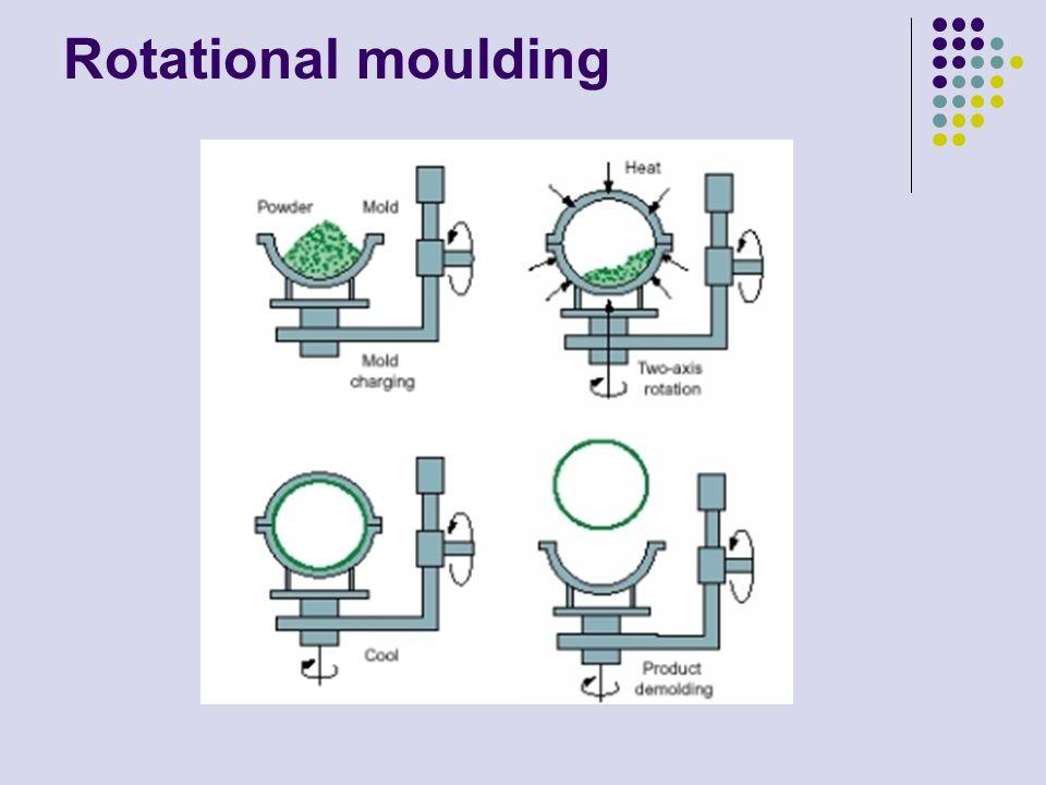 Rotational moulding