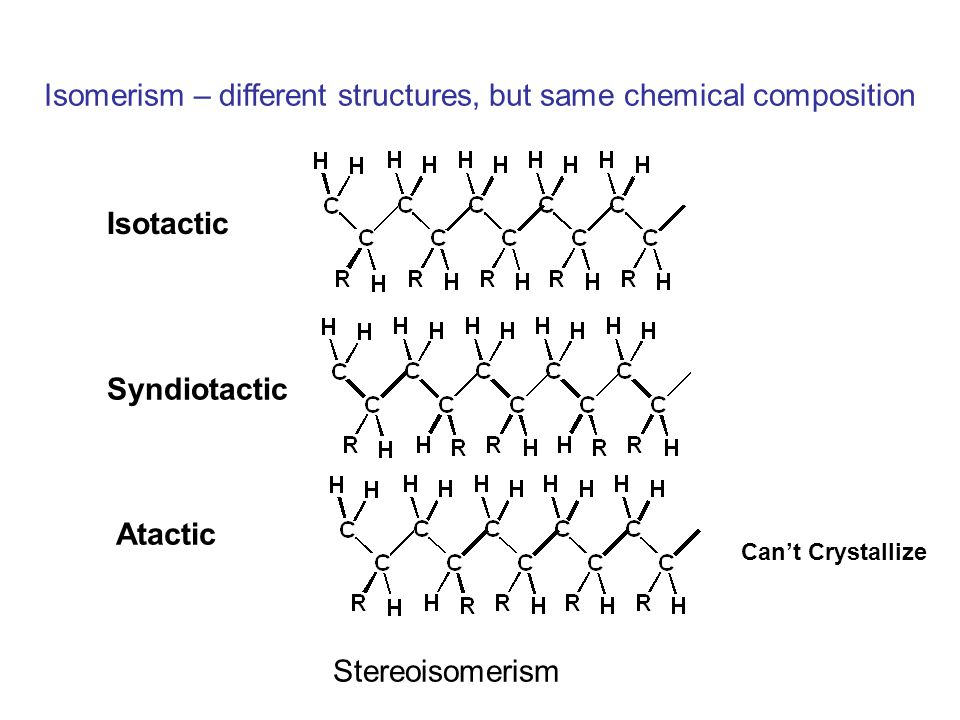 Stereoisomerism Isotactic Syndiotactic Atactic Can't Crystallize Isomerism – different structures, but same chemical composition