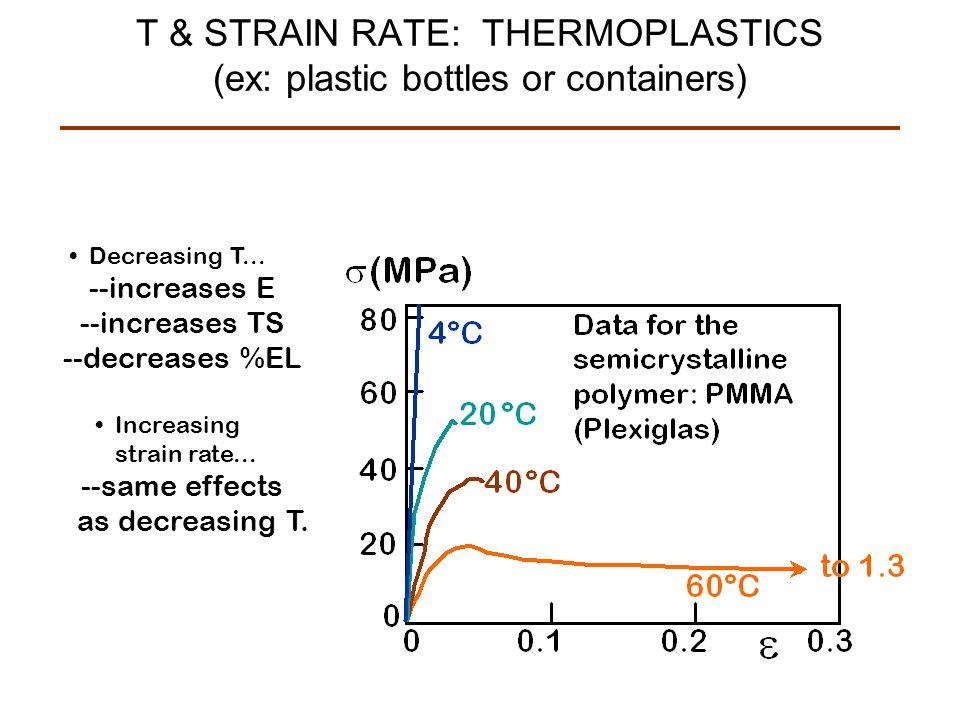 Decreasing T... --increases E --increases TS --decreases %EL Increasing strain rate... --same effects as decreasing T. T & STRAIN RATE: THERMOPLASTICS