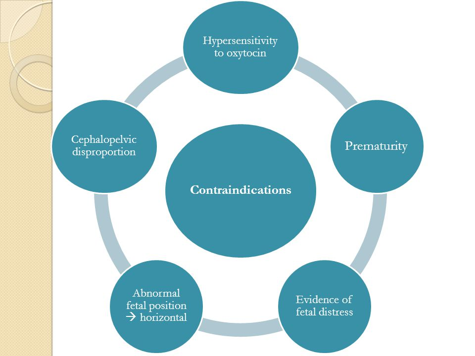 Contraindications Hypersensitivity to oxytocin Prematurity Evidence of fetal distress Abnormal fetal position  horizontal Cephalopelvic disproportion