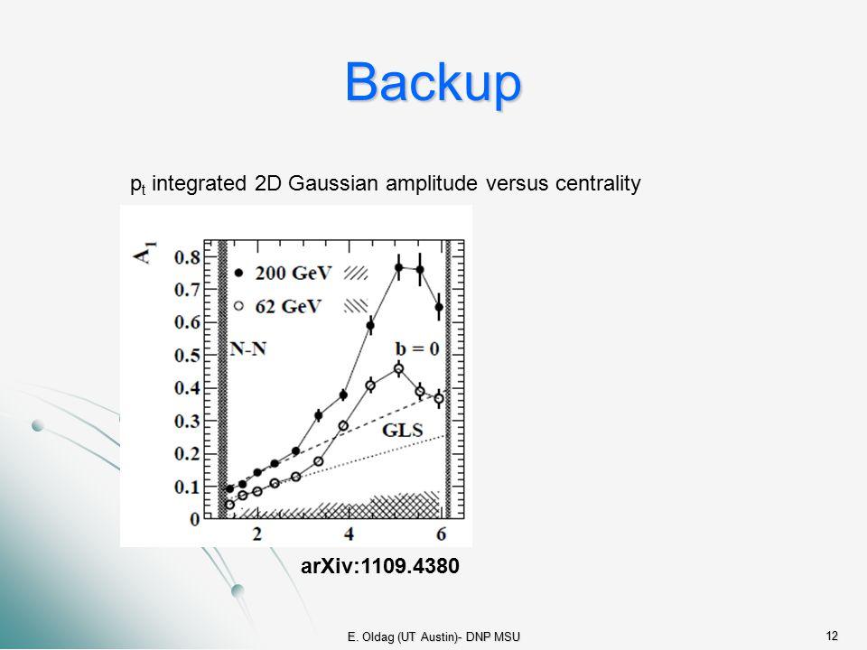 E. Oldag (UT Austin)- DNP MSU 12 Backup p t integrated 2D Gaussian amplitude versus centrality arXiv:1109.4380