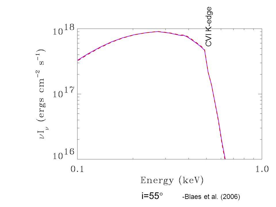 -Blaes et al. (2006) i=55  CVI K-edge