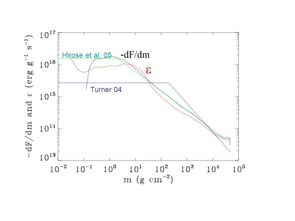 - dF/dm  Turner 04 Hirose et al. 05