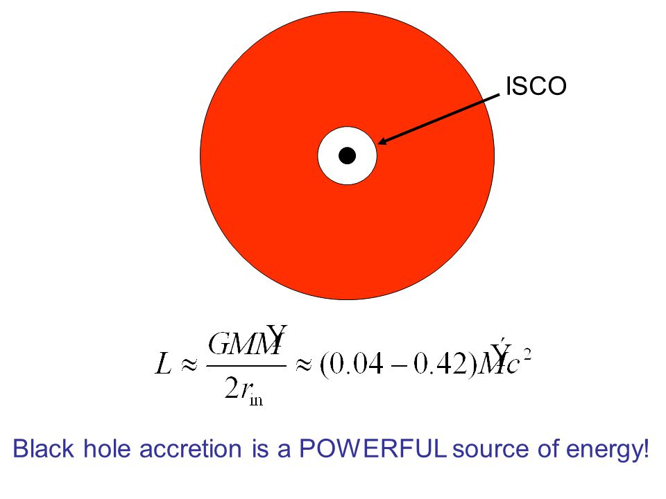 Black hole accretion is a POWERFUL source of energy! ISCO