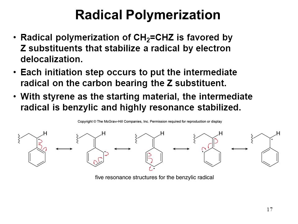 17 Radical polymerization of CH 2 =CHZ is favored by Z substituents that stabilize a radical by electron delocalization. Each initiation step occurs t