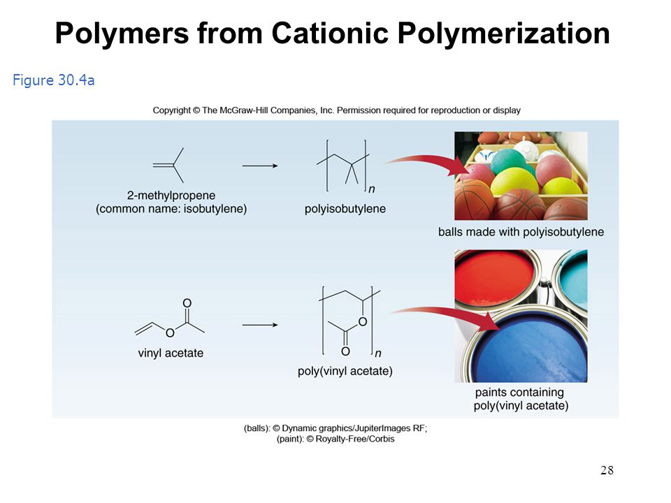 28 Figure 30.4a Polymers from Cationic Polymerization