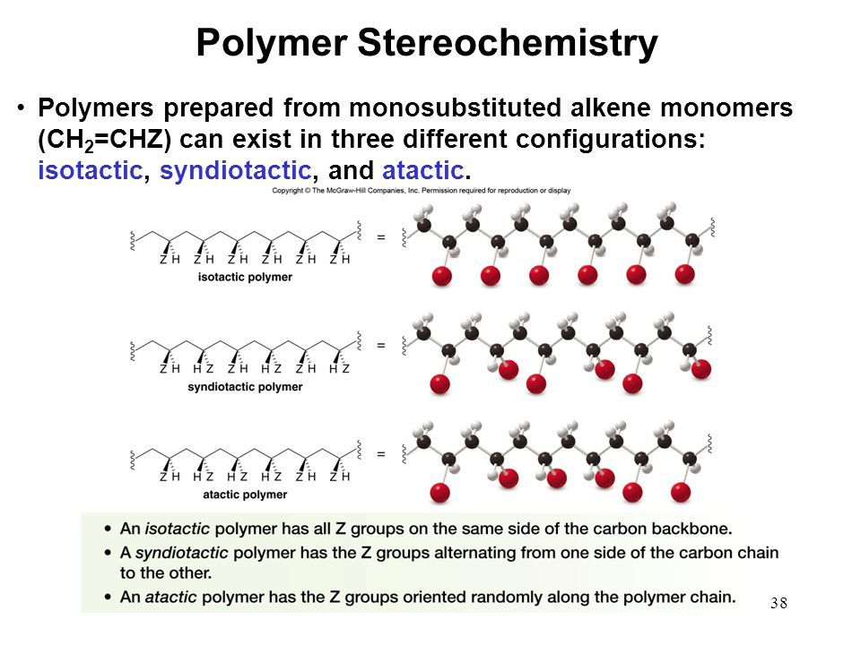 38 Polymers prepared from monosubstituted alkene monomers (CH 2 =CHZ) can exist in three different configurations: isotactic, syndiotactic, and atacti