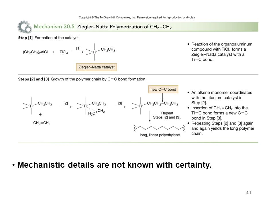 41 Mechanistic details are not known with certainty.