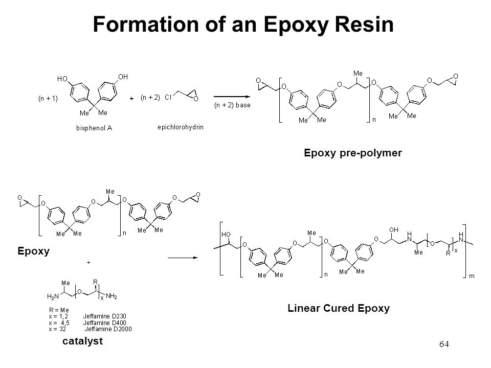 64 Formation of an Epoxy Resin Epoxy pre-polymer Linear Cured Epoxy catalyst Epoxy