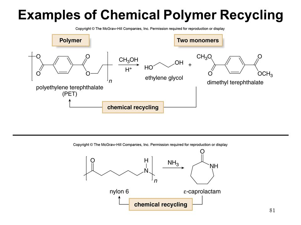 81 Examples of Chemical Polymer Recycling