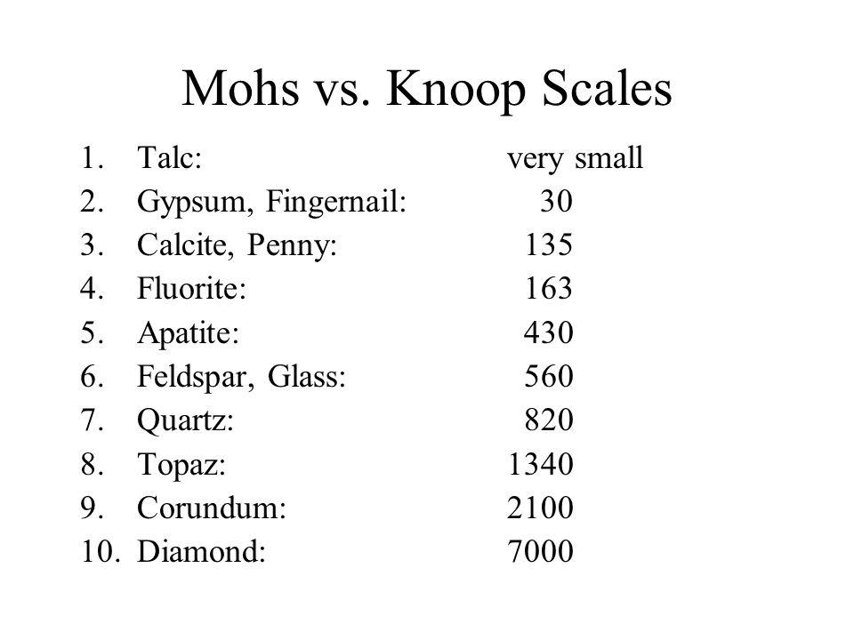 Mohs vs.