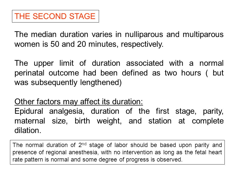 The median duration varies in nulliparous and multiparous women is 50 and 20 minutes, respectively. The upper limit of duration associated with a norm