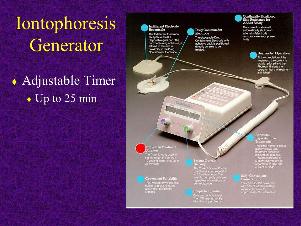 Iontophoresis Generator  Adjustable Timer  Up to 25 min
