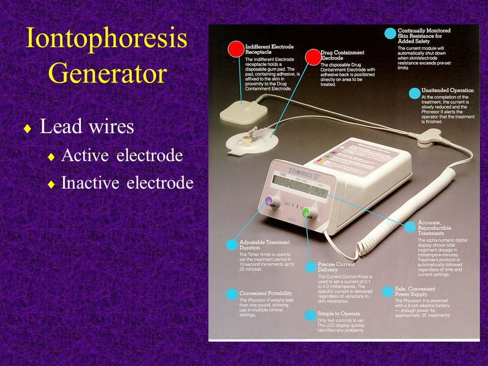 Iontophoresis Generator  Lead wires  Active electrode  Inactive electrode