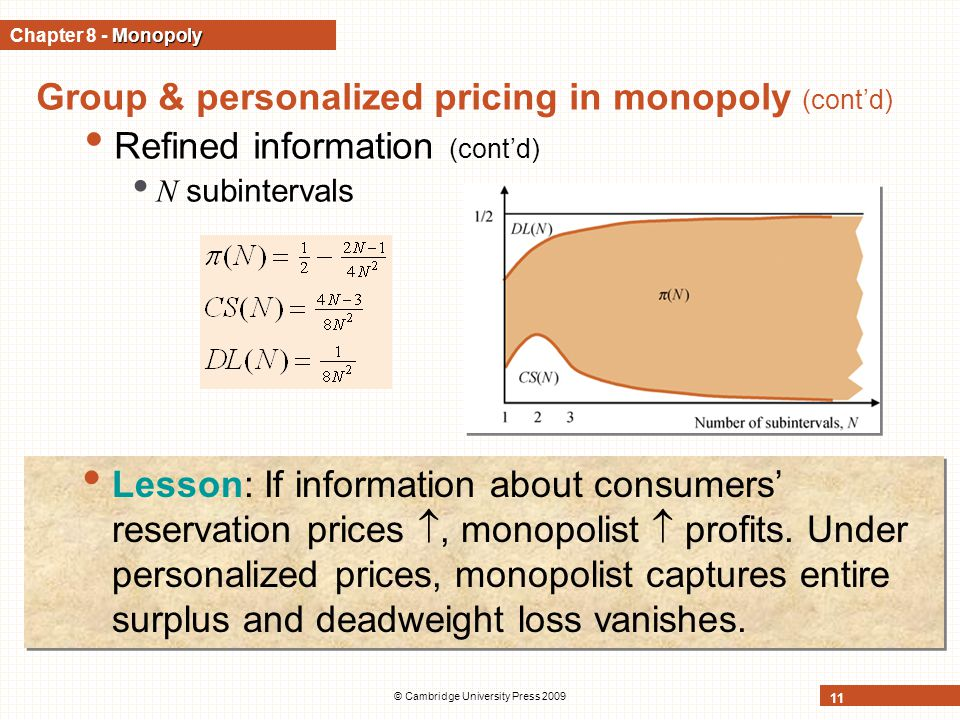© Cambridge University Press 2009 11 Group & personalized pricing in monopoly (cont'd) Refined information (cont'd) N subintervals Monopoly Chapter 8 - Monopoly Lesson: If information about consumers' reservation prices , monopolist  profits.