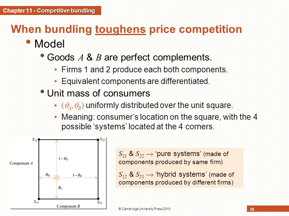 © Cambridge University Press 2010 70 When bundling toughens price competition Model Goods A & B are perfect complements.