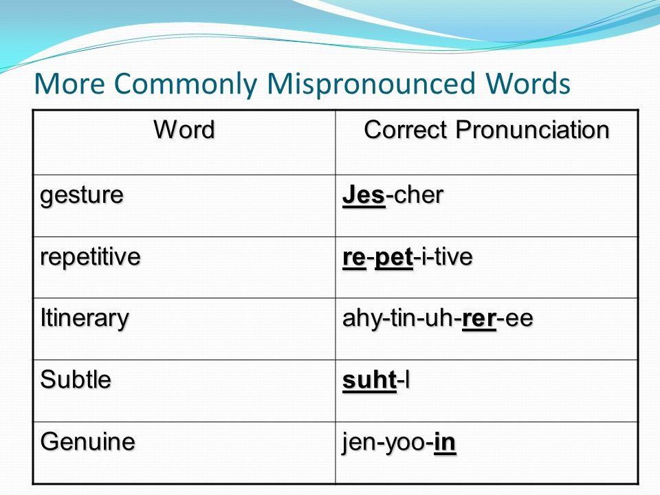 More Commonly Mispronounced Words Word Correct Pronunciation gesture Jes-cher repetitive re-pet-i-tive Itinerary ahy-tin-uh-rer-ee Subtle suht-l Genuine jen-yoo-in